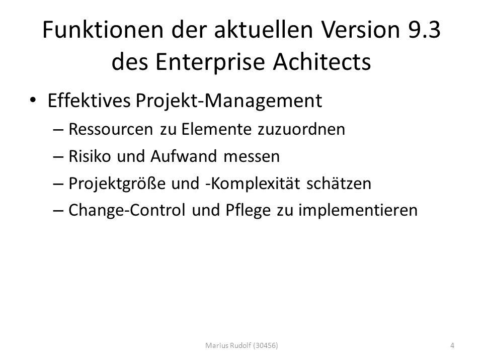 Funktionen der aktuellen Version 9.3 des Enterprise Achitects Effektives Projekt-Management – Ressourcen zu Elemente zuzuordnen – Risiko und Aufwand messen – Projektgröße und -Komplexität schätzen – Change-Control und Pflege zu implementieren 4Marius Rudolf (30456)