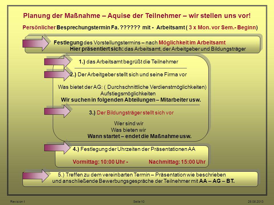 Planung der Maßnahme – Aquise der Teilnehmer – wir stellen uns vor! Persönlicher Besprechungstermin Fa. ?????? mit - Arbeitsamt ( 3 x Mon. vor Sem.- B