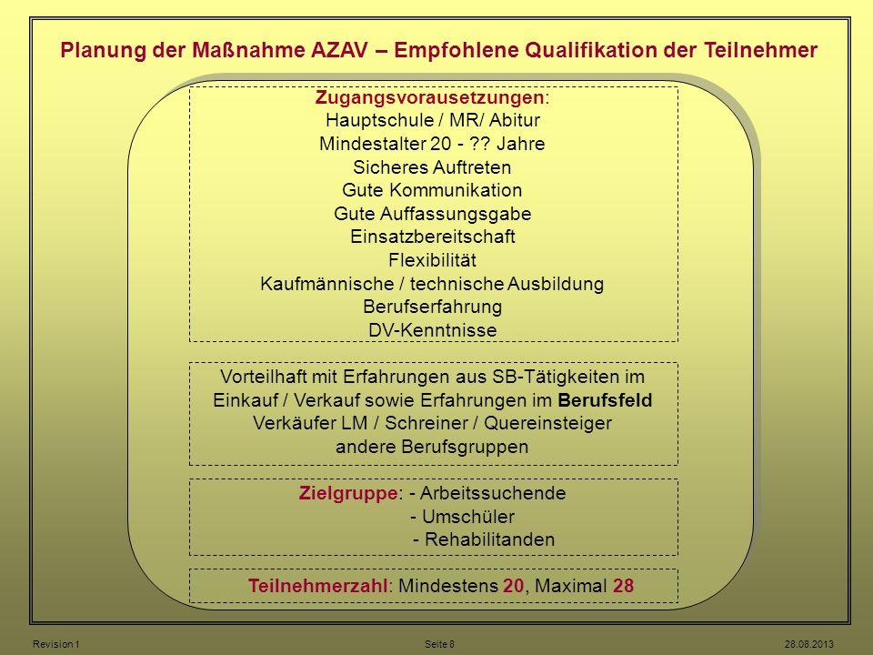 Planung der Maßnahme AZAV – Empfohlene Qualifikation der Teilnehmer Zugangsvorausetzungen: Hauptschule / MR/ Abitur Mindestalter 20 - ?? Jahre Sichere