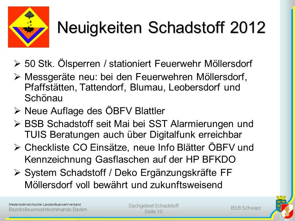 Niederösterreichischer Landesfeuerwehrverband Bezirksfeuerwehrkommando Baden BSB Schwarz Sachgebiet Schadstoff Seite 10 Neuigkeiten Schadstoff 2012 50