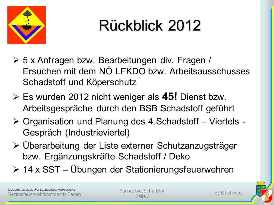 Niederösterreichischer Landesfeuerwehrverband Bezirksfeuerwehrkommando Baden BSB Schwarz Sachgebiet Schadstoff Seite 3 Rückblick 2012 5 x Anfragen bzw.