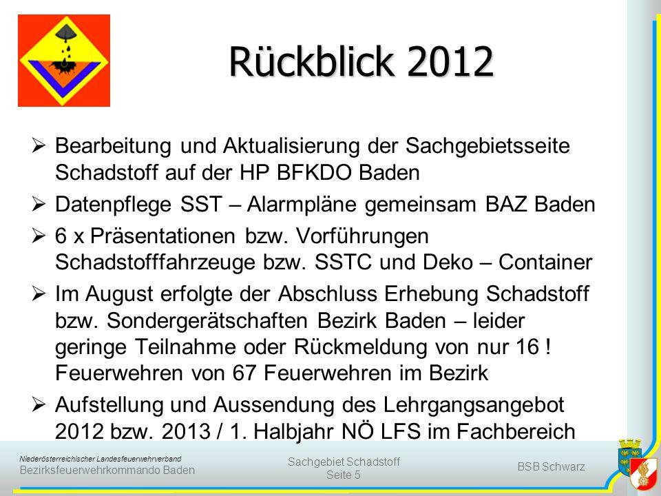 Niederösterreichischer Landesfeuerwehrverband Bezirksfeuerwehrkommando Baden Rückblick 2012 Bearbeitung und Aktualisierung der Sachgebietsseite Schads