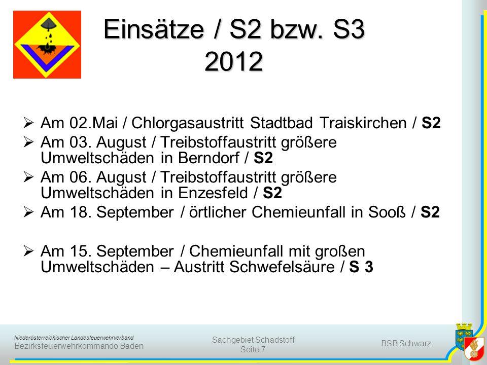 Niederösterreichischer Landesfeuerwehrverband Bezirksfeuerwehrkommando Baden BSB Schwarz Sachgebiet Schadstoff Seite 7 Einsätze / S2 bzw. S3 2012 Am 0