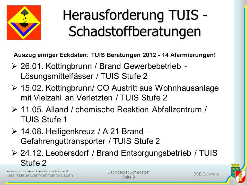 Niederösterreichischer Landesfeuerwehrverband Bezirksfeuerwehrkommando Baden Herausforderung TUIS - Schadstoffberatungen Auszug einiger Eckdaten: TUIS