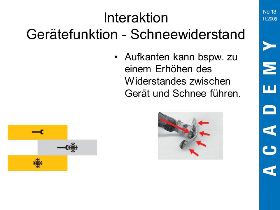 Interaktion Gerätefunktion - Schneewiderstand Aufkanten kann bspw. zu einem Erhöhen des Widerstandes zwischen Gerät und Schnee führen.