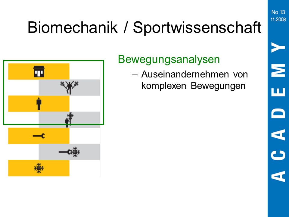 Biomechanik / Sportwissenschaft Bewegungsanalysen –Auseinandernehmen von komplexen Bewegungen