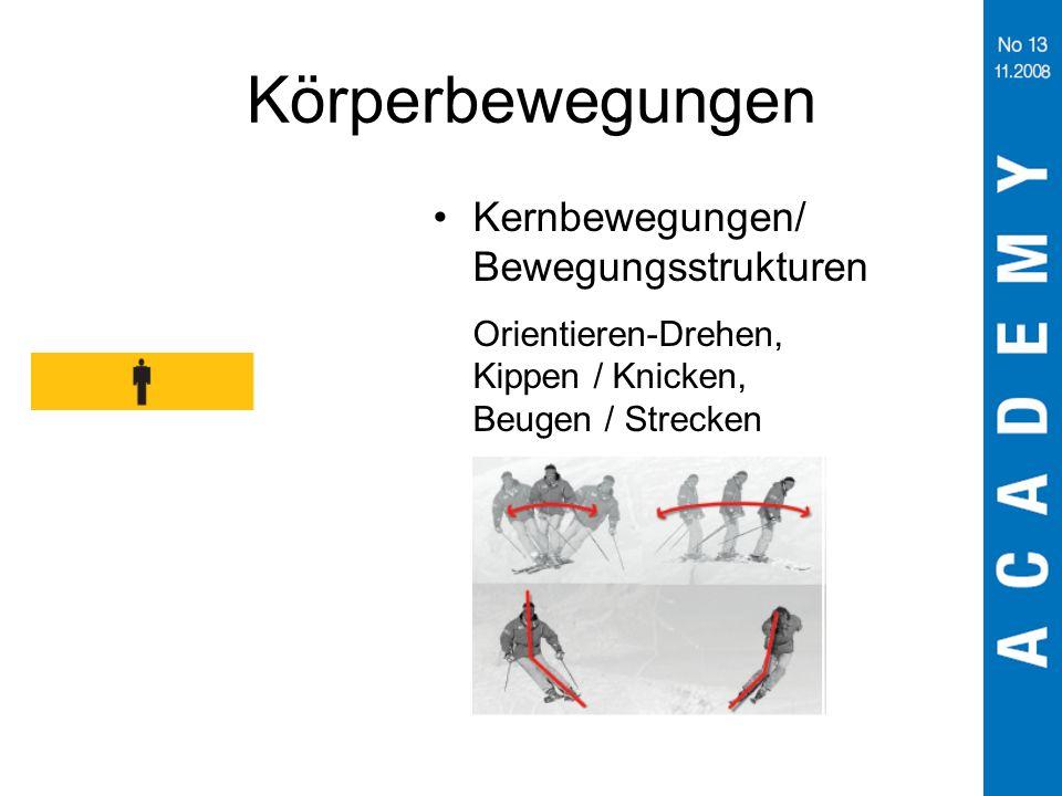 Körperbewegungen Kernbewegungen/ Bewegungsstrukturen Orientieren-Drehen, Kippen / Knicken, Beugen / Strecken