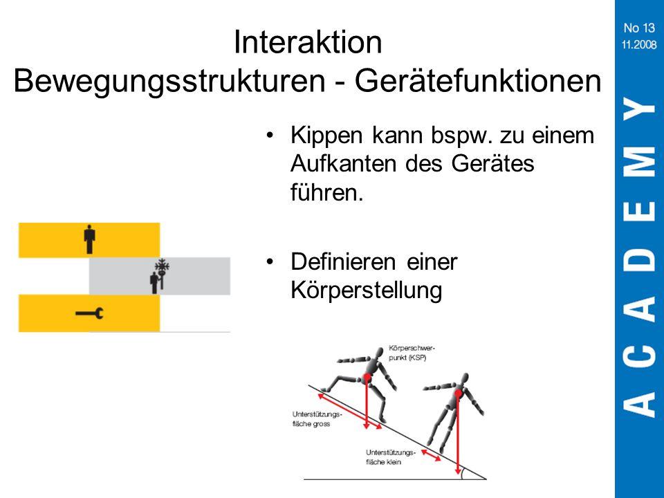 Interaktion Bewegungsstrukturen - Gerätefunktionen Kippen kann bspw. zu einem Aufkanten des Gerätes führen. Definieren einer Körperstellung