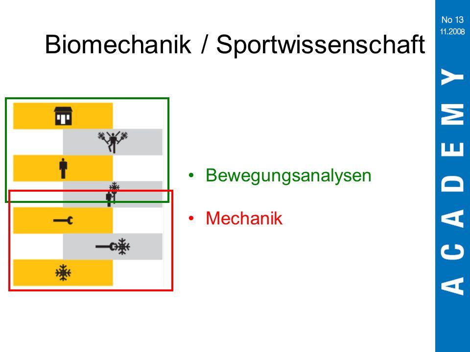 Biomechanik / Sportwissenschaft Bewegungsanalysen Mechanik