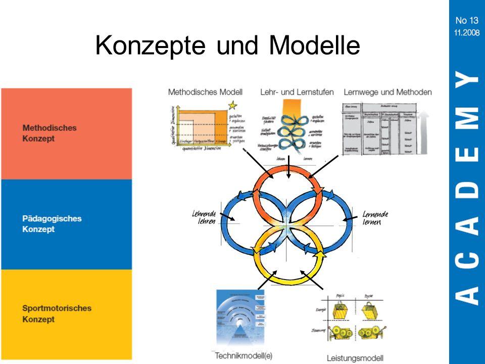 Konzepte und Modelle
