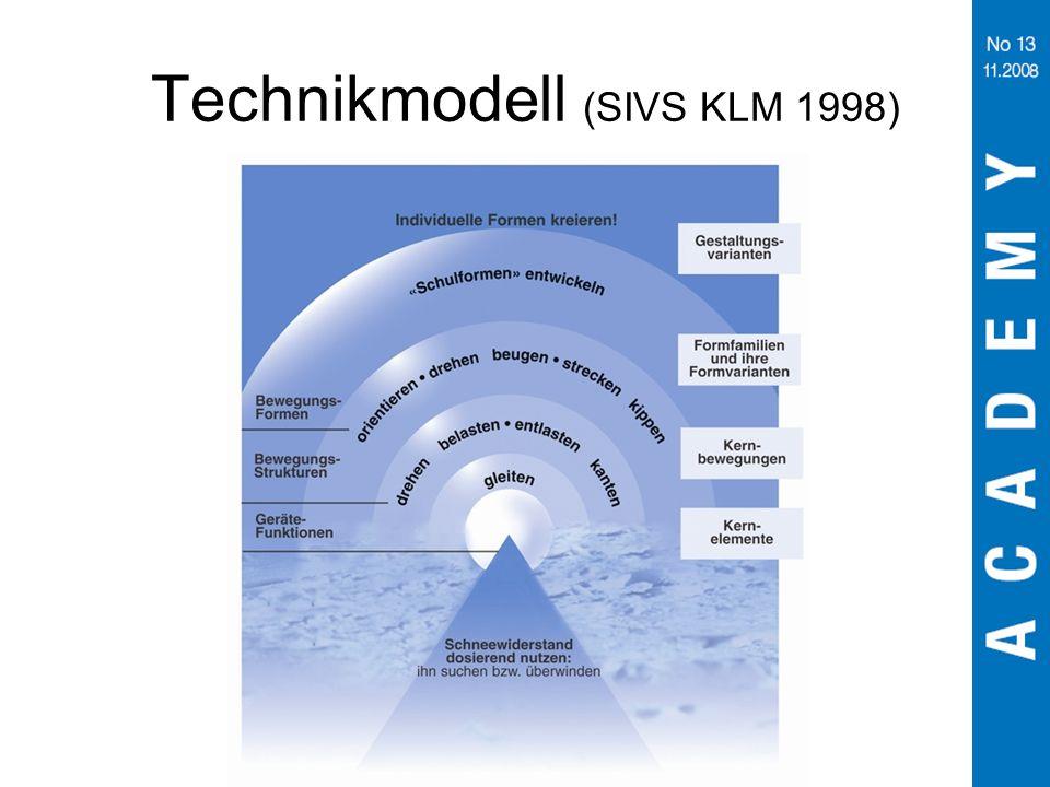 Technikmodell (SIVS KLM 1998)