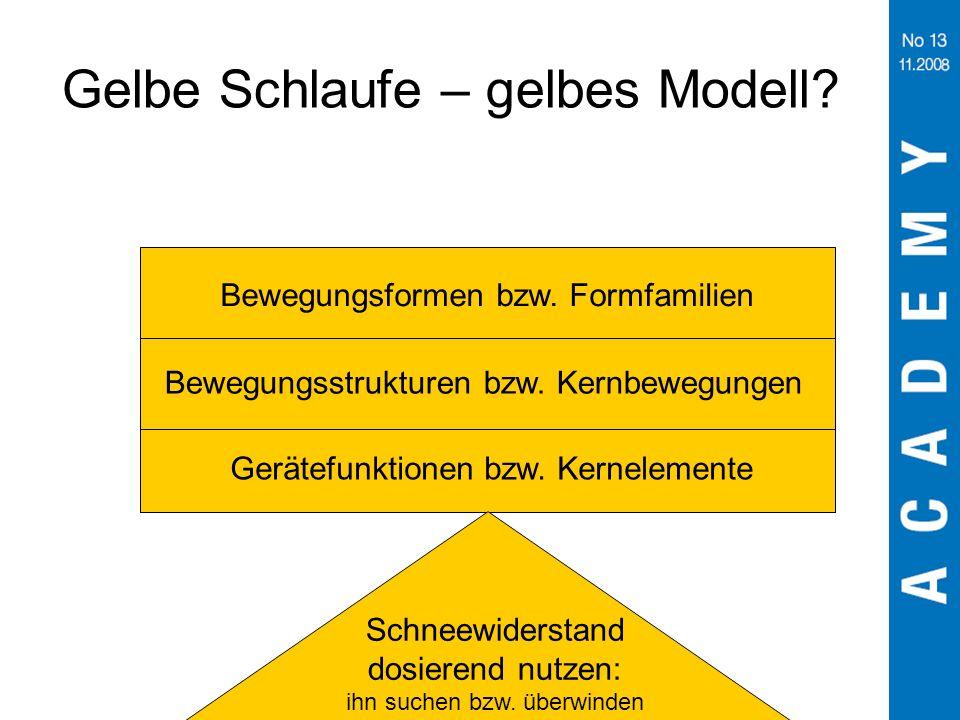 Gelbe Schlaufe – gelbes Modell? Schneewiderstand dosierend nutzen: ihn suchen bzw. überwinden Gerätefunktionen bzw. Kernelemente Bewegungsstrukturen b