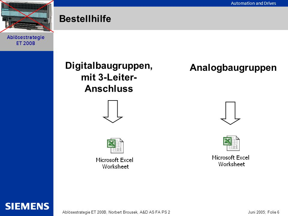 Automation and Drives Ablösestrategie ET 200B, Norbert Brousek, A&D AS FA PS 2 Juni 2005; Folie 6 Ablösestrategie ET 200B Bestellhilfe Digitalbaugruppen, mit 3-Leiter- Anschluss Analogbaugruppen