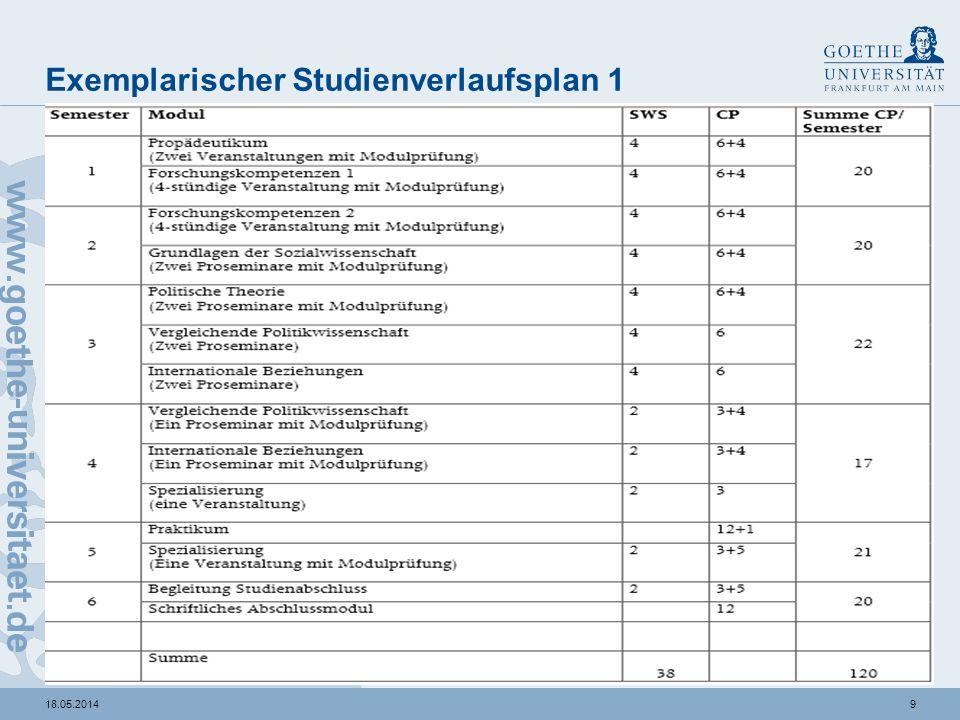 918.05.2014 Exemplarischer Studienverlaufsplan 1