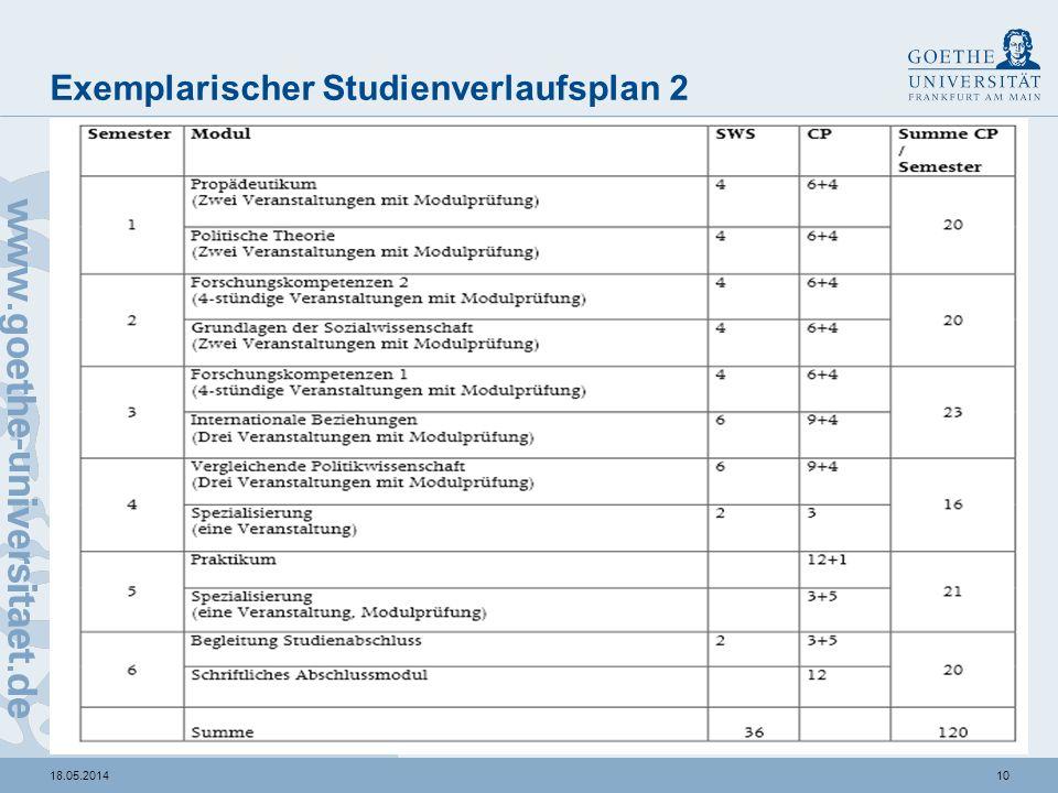 1018.05.2014 Exemplarischer Studienverlaufsplan 2