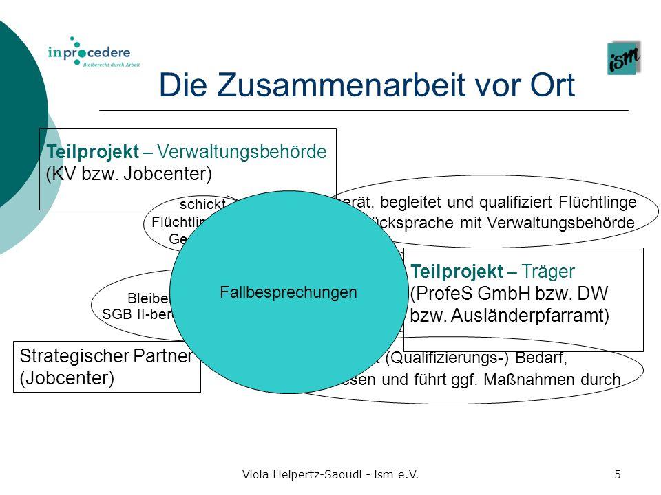 Die Zusammenarbeit vor Ort Viola Heipertz-Saoudi - ism e.V.5 Teilprojekt – Verwaltungsbehörde (KV bzw. Jobcenter) Teilprojekt – Träger (ProfeS GmbH bz