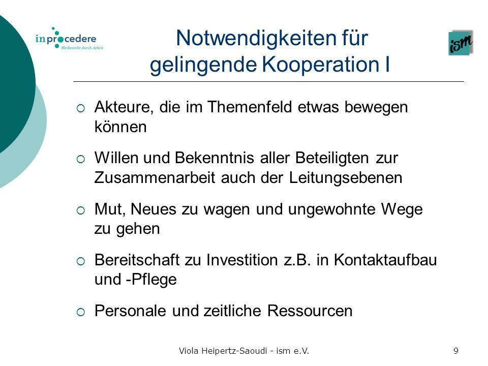 Viola Heipertz-Saoudi - ism e.V.9 Notwendigkeiten für gelingende Kooperation I Akteure, die im Themenfeld etwas bewegen können Willen und Bekenntnis a