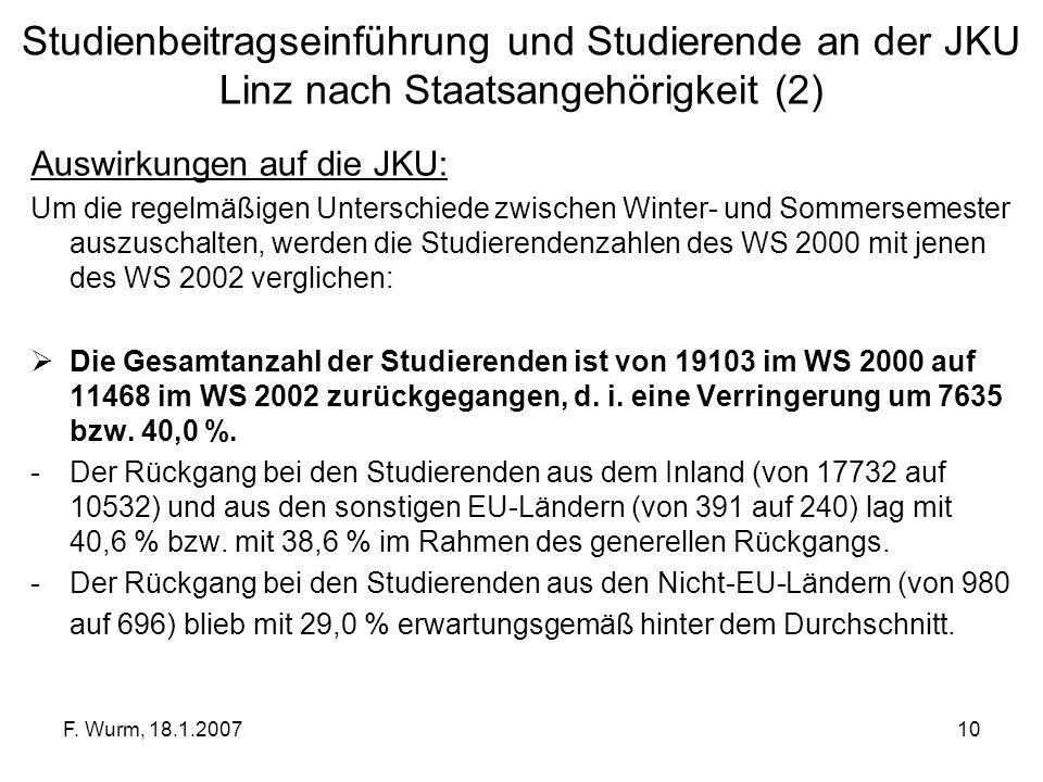 F. Wurm, 18.1.200710 Studienbeitragseinführung und Studierende an der JKU Linz nach Staatsangehörigkeit (2) Auswirkungen auf die JKU: Um die regelmäßi