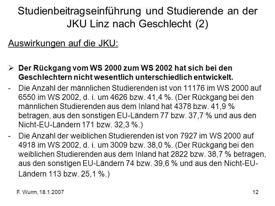 F. Wurm, 18.1.200712 Studienbeitragseinführung und Studierende an der JKU Linz nach Geschlecht (2) Auswirkungen auf die JKU: Der Rückgang vom WS 2000