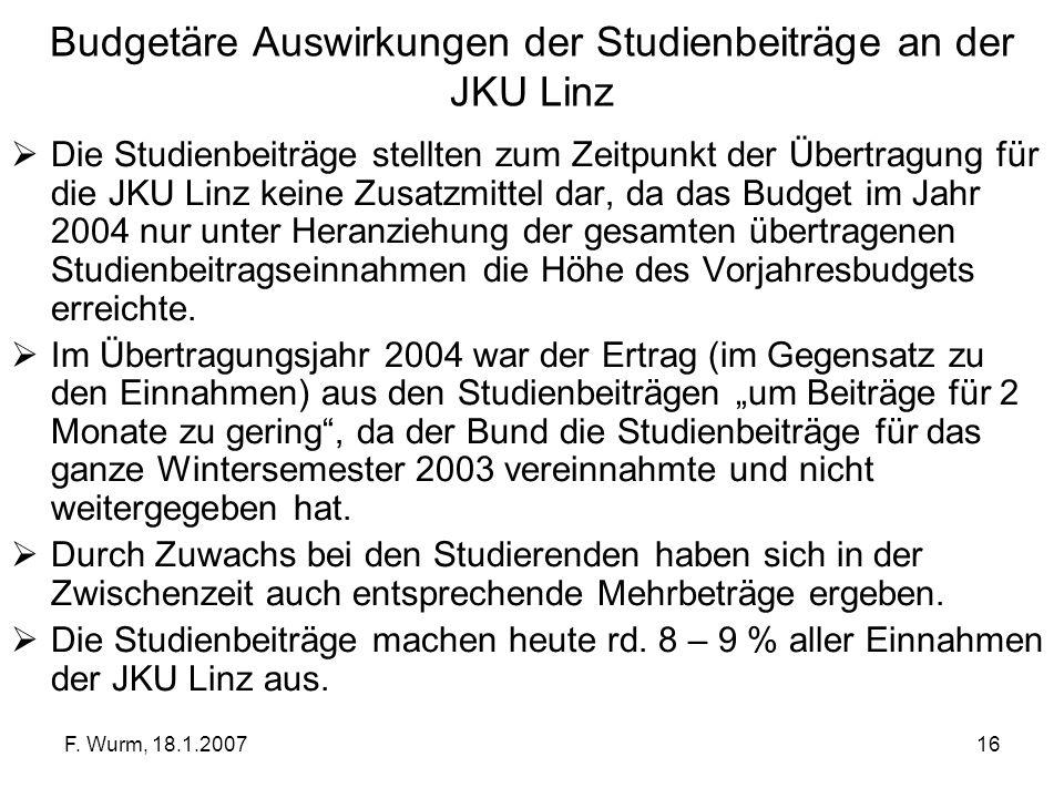 F. Wurm, 18.1.200716 Budgetäre Auswirkungen der Studienbeiträge an der JKU Linz Die Studienbeiträge stellten zum Zeitpunkt der Übertragung für die JKU