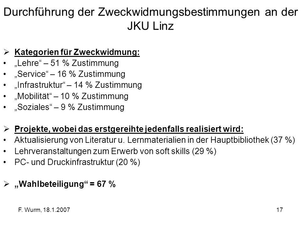 F. Wurm, 18.1.200717 Durchführung der Zweckwidmungsbestimmungen an der JKU Linz Kategorien für Zweckwidmung: Lehre – 51 % Zustimmung Service – 16 % Zu