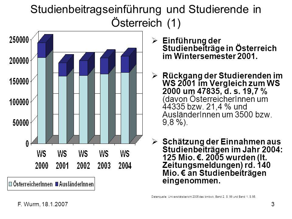 F. Wurm, 18.1.20073 Studienbeitragseinführung und Studierende in Österreich (1) Einführung der Studienbeiträge in Österreich im Wintersemester 2001. R