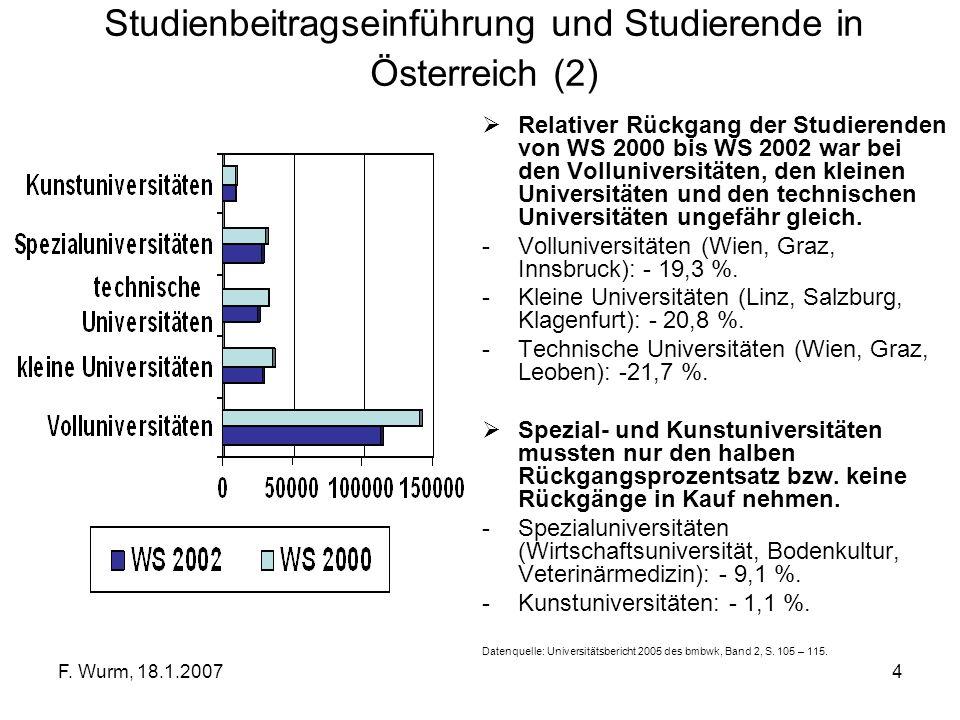 F. Wurm, 18.1.20074 Studienbeitragseinführung und Studierende in Österreich (2) Relativer Rückgang der Studierenden von WS 2000 bis WS 2002 war bei de
