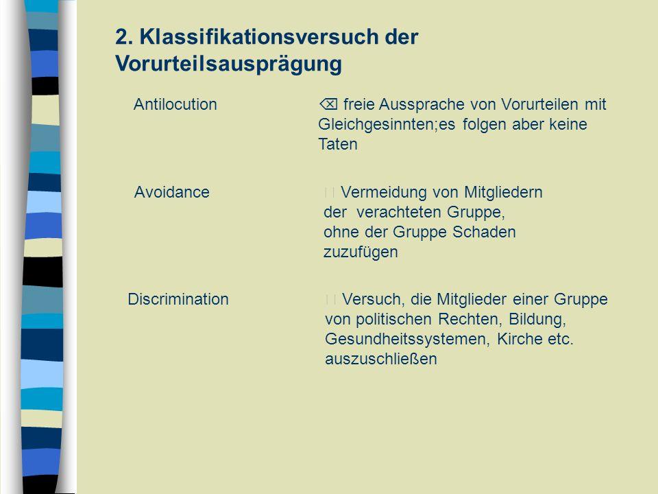 2. Klassifikationsversuch der Vorurteilsausprägung Antilocution freie Aussprache von Vorurteilen mit Gleichgesinnten;es folgen aber keine Taten Avoida