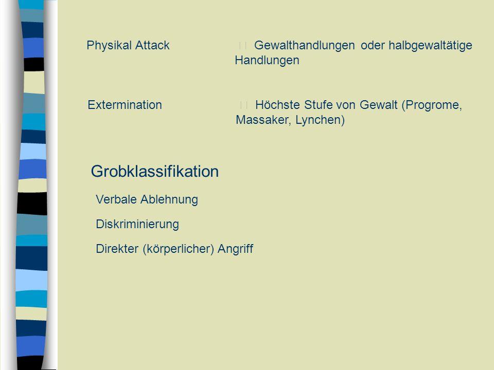 Physikal Attack Gewalthandlungen oder halbgewaltätige Handlungen Extermination Höchste Stufe von Gewalt (Progrome, Massaker, Lynchen) Grobklassifikation Verbale Ablehnung Diskriminierung Direkter (körperlicher) Angriff