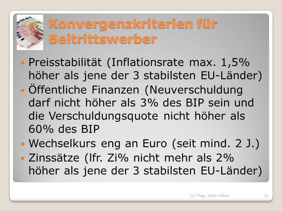 Konvergenzkriterien für Beitrittswerber Preisstabilität (Inflationsrate max. 1,5% höher als jene der 3 stabilsten EU-Länder) Öffentliche Finanzen (Neu