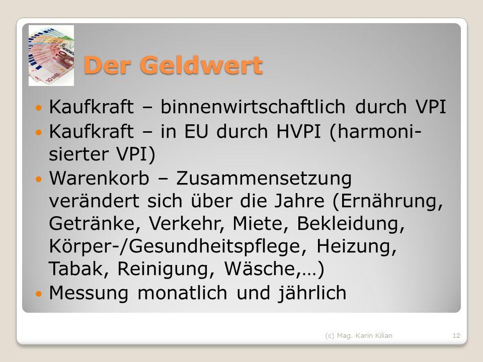 Der Geldwert Kaufkraft – binnenwirtschaftlich durch VPI Kaufkraft – in EU durch HVPI (harmoni- sierter VPI) Warenkorb – Zusammensetzung verändert sich