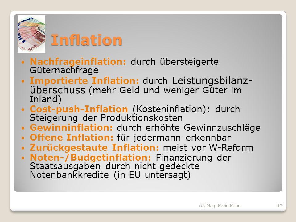 Inflation Nachfrageinflation: durch übersteigerte Güternachfrage Importierte Inflation: durch Leistungsbilanz- überschuss (mehr Geld und weniger Güter