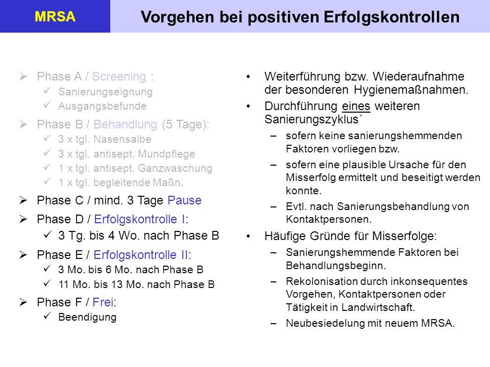 Vorgehen bei positiven Erfolgskontrollen MRSA Phase A / Screening : Sanierungseignung Ausgangsbefunde Phase B / Behandlung (5 Tage): 3 x tgl. Nasensal