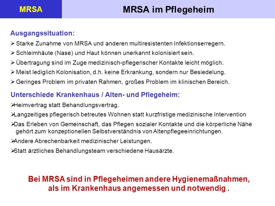 MRSA im Pflegeheim MRSA Ausgangssituation: Starke Zunahme von MRSA und anderen multiresistenten Infektionserregern. Schleimhäute (Nase) und Haut könne