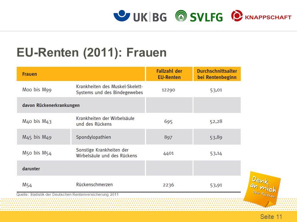 EU-Renten (2011): Frauen Quelle: Statistik der Deutschen Rentenversicherung 2011 Seite 11