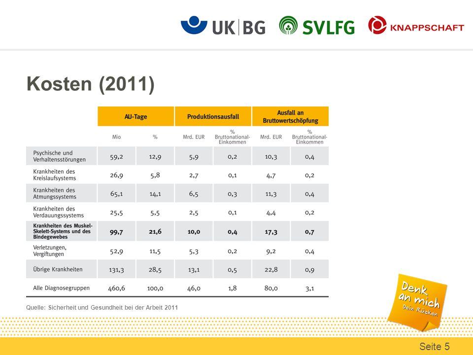 Kosten (2011) Quelle: Sicherheit und Gesundheit bei der Arbeit 2011 Seite 5