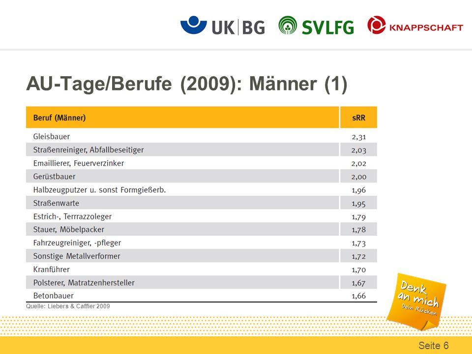 AU-Tage/Berufe (2009): Männer (1) Quelle: Liebers & Caffier 2009 Seite 6