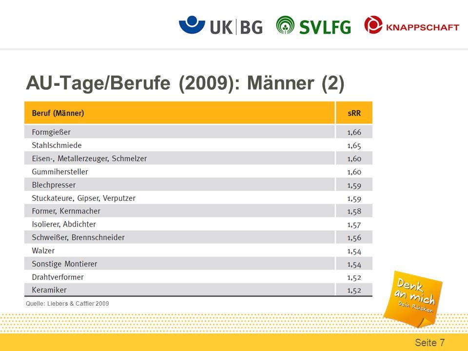 AU-Tage/Berufe (2009): Männer (2) Quelle: Liebers & Caffier 2009 Seite 7