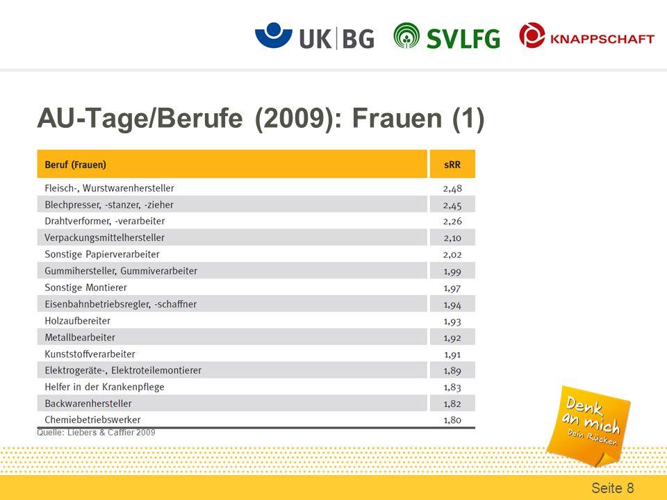 AU-Tage/Berufe (2009): Frauen (1) Quelle: Liebers & Caffier 2009 Seite 8