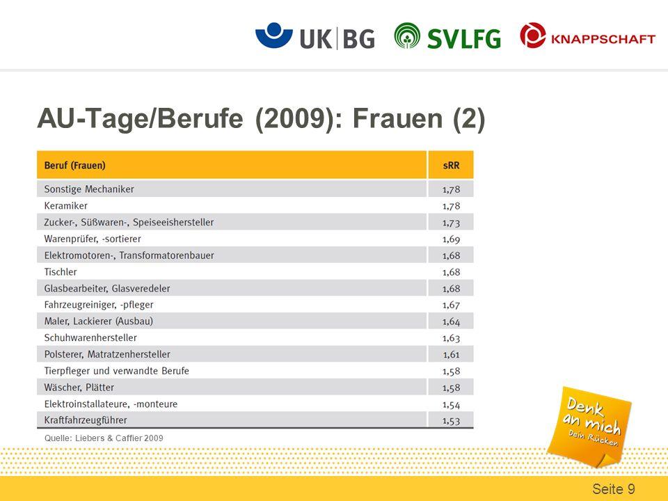 AU-Tage/Berufe (2009): Frauen (2) Quelle: Liebers & Caffier 2009 Seite 9