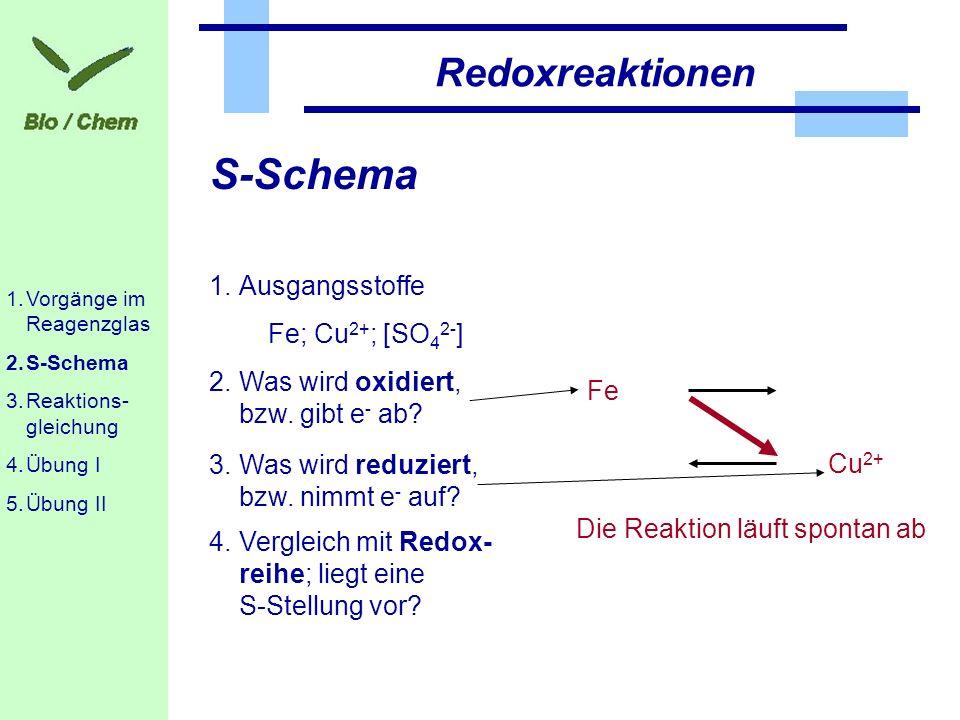 Redoxreaktionen Reaktionsgleichung 1.Ergänztes S-Schema als Grundlage 3.Evtl.