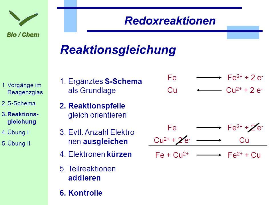 Redoxreaktionen Reaktionsgleichung 1.Ergänztes S-Schema als Grundlage 3.Evtl. Anzahl Elektro- nen ausgleichen 4.Elektronen kürzen Fe CuCu 2+ + 2 e - F