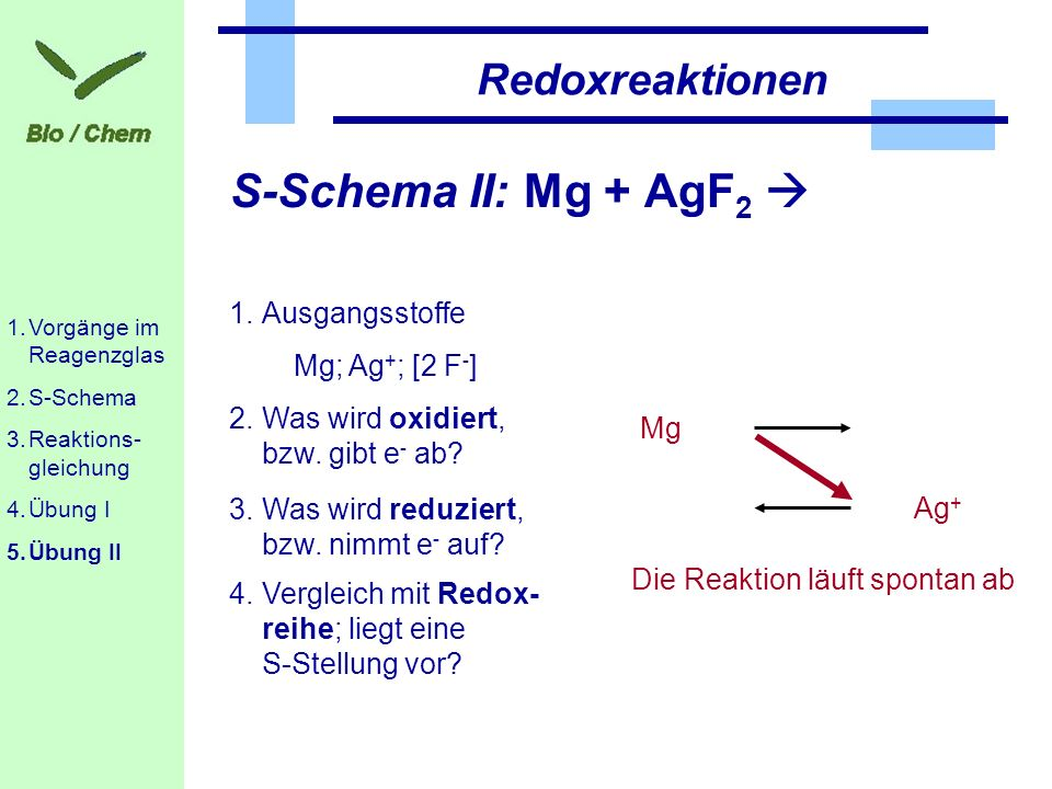 Redoxreaktionen S-Schema II: Mg + AgF 2 1.Ausgangsstoffe Mg; Ag + ; [2 F - ] 2.Was wird oxidiert, bzw. gibt e - ab? 3.Was wird reduziert, bzw. nimmt e