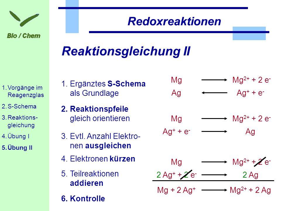 Redoxreaktionen Reaktionsgleichung II 1.Ergänztes S-Schema als Grundlage 3.Evtl. Anzahl Elektro- nen ausgleichen 4.Elektronen kürzen Mg AgAg + + e - M