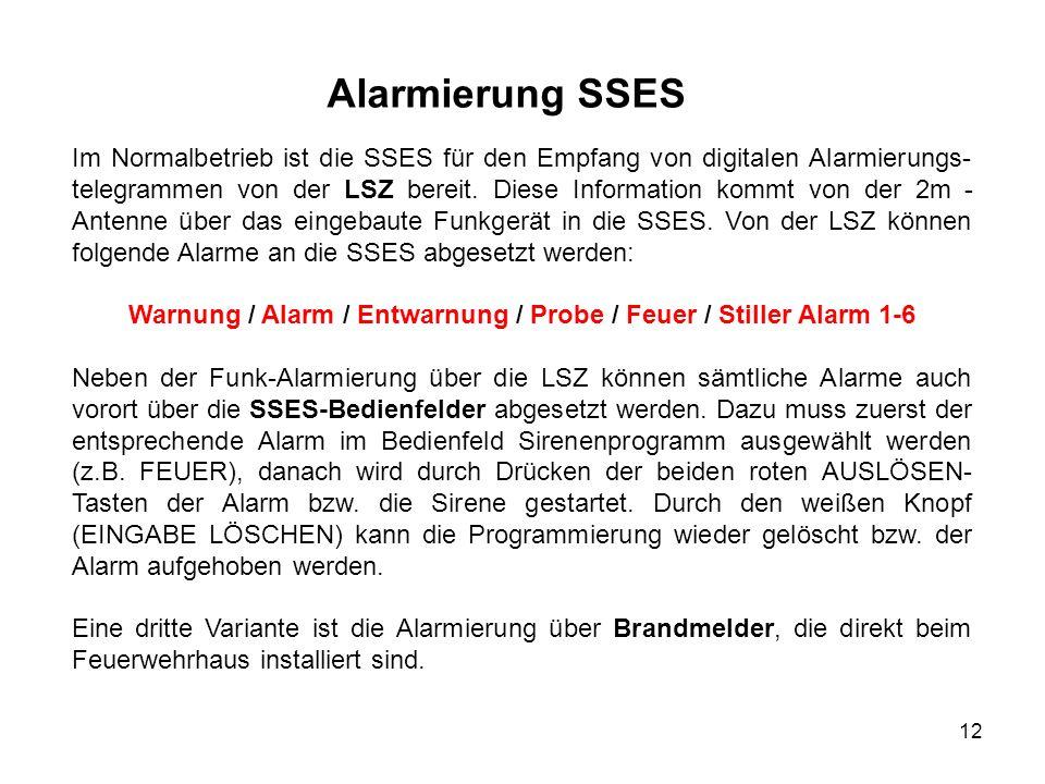 12 Alarmierung SSES Im Normalbetrieb ist die SSES für den Empfang von digitalen Alarmierungs- telegrammen von der LSZ bereit. Diese Information kommt