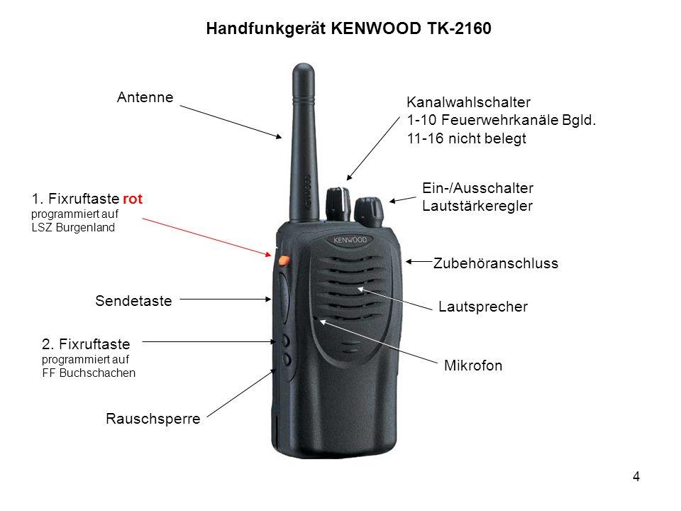 5 Mobilfunkgerät Kenwood TK-759 Ein/Aus Lautstärke Kanalwahl 1 Fixruf LSZ Burgenland (selektiv) 2 Selektivruftaste (variable Nummer) 3 + 4 Einstellung der Selektivrufnummern 5 Rauschsperre