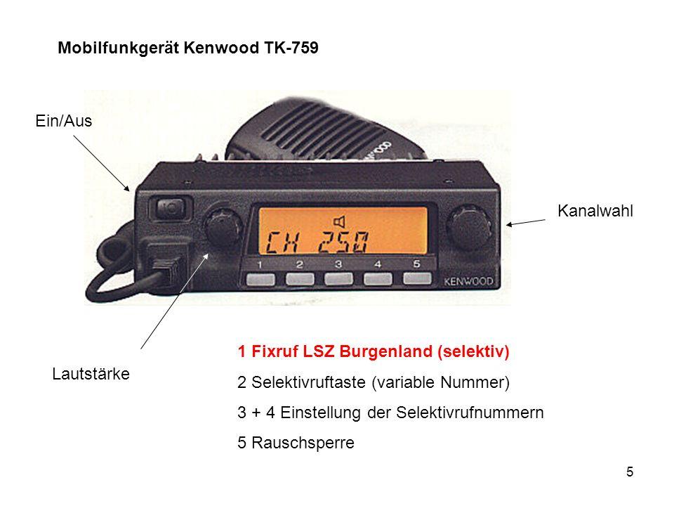 5 Mobilfunkgerät Kenwood TK-759 Ein/Aus Lautstärke Kanalwahl 1 Fixruf LSZ Burgenland (selektiv) 2 Selektivruftaste (variable Nummer) 3 + 4 Einstellung