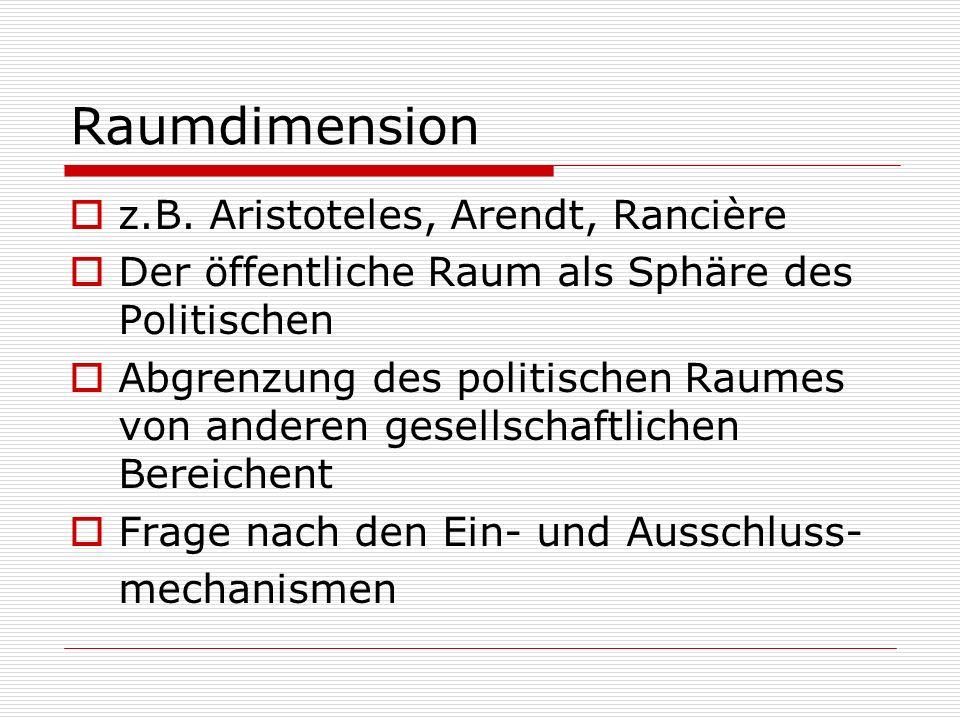 Raumdimension z.B.