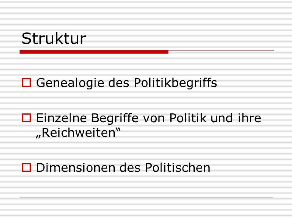 Struktur Genealogie des Politikbegriffs Einzelne Begriffe von Politik und ihre Reichweiten Dimensionen des Politischen