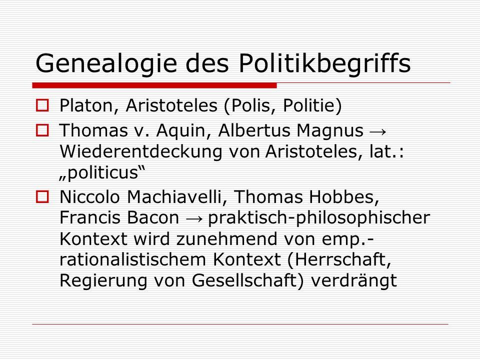 Genealogie des Politikbegriffs Platon, Aristoteles (Polis, Politie) Thomas v. Aquin, Albertus Magnus Wiederentdeckung von Aristoteles, lat.: politicus